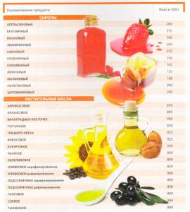 льняное масло польза и вред как принимать для похудения
